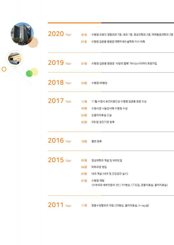 수병원_병원연혁